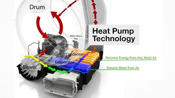 Bosch WQG24200SG Heat Pump