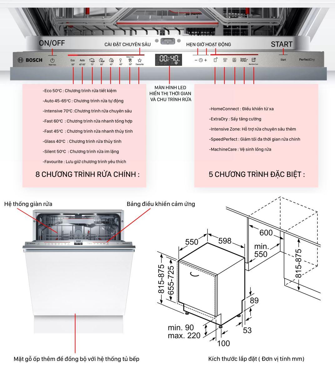 Máy rửa bát âm tủ Bosch SMV6ZDX49E