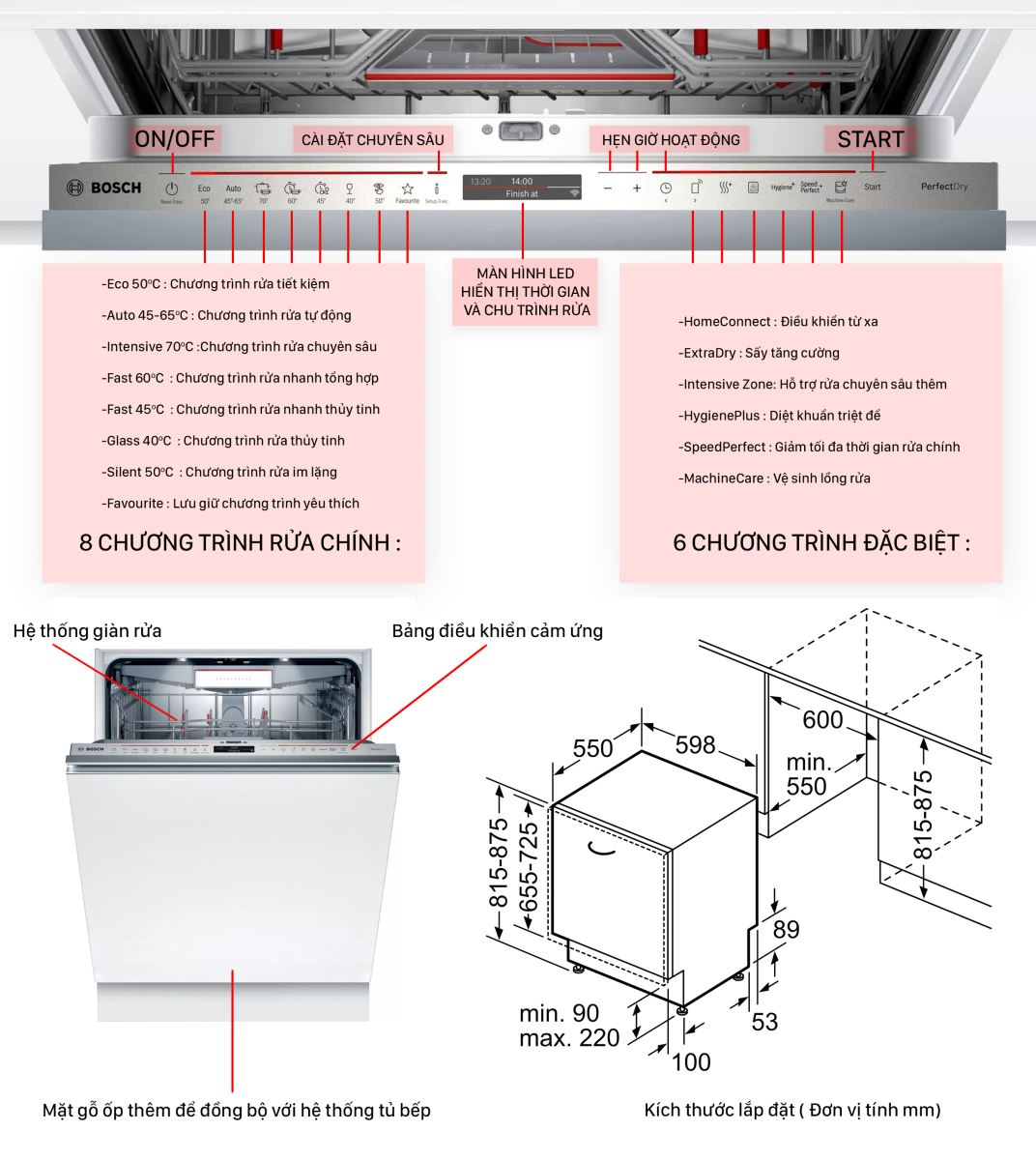 Máy rửa bát âm tủ Bosch SMV8YCX01E